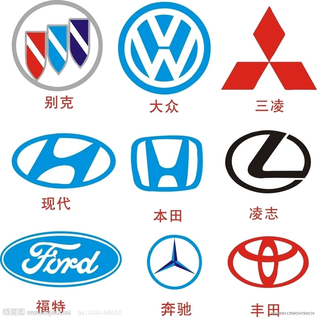 All logo and brand of car in the world